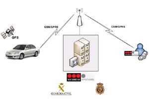 Parrot lanza un manos libres que permite localizar el coche en caso de robo