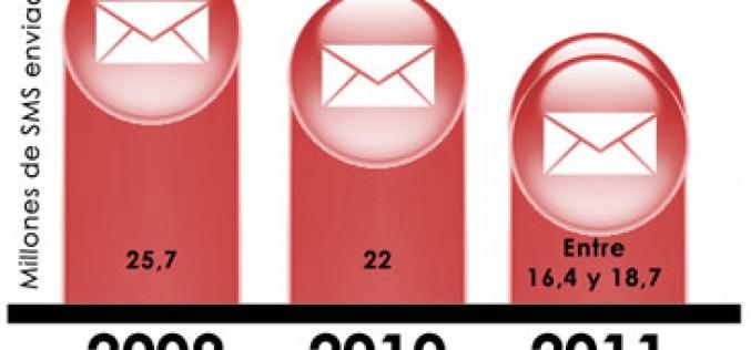 Enviaremos hasta 18,7 millones de SMS durante la primera hora de 2011