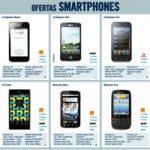 Subvención de móviles