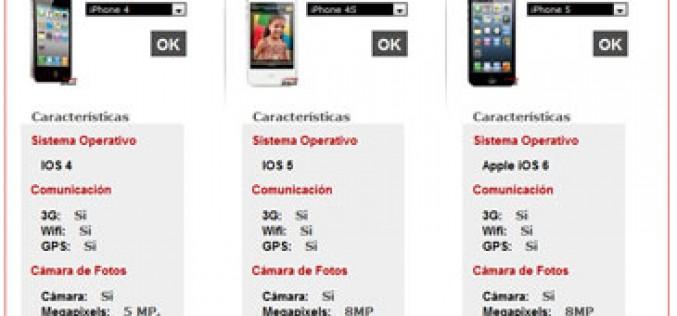 Compara el nuevo iPhone 5 con el 4 y el 4S