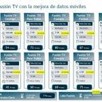 Nuevos Movistar Fusión TV