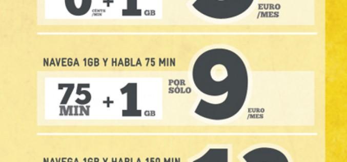 Masmóvil mejora tarifas y lanza el GB más barato del mercado