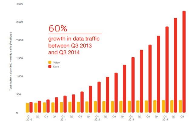 crecimiento-datos