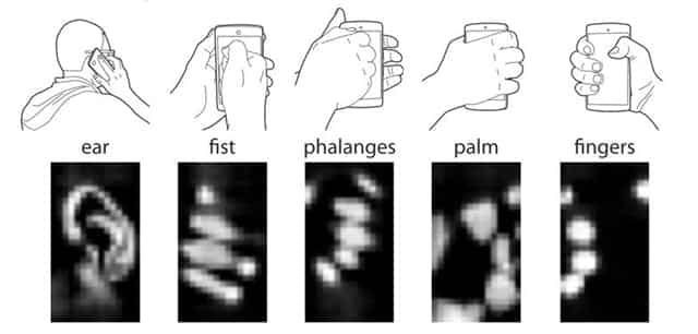 El sistema reconoce hasta 5 partes del cuerpo