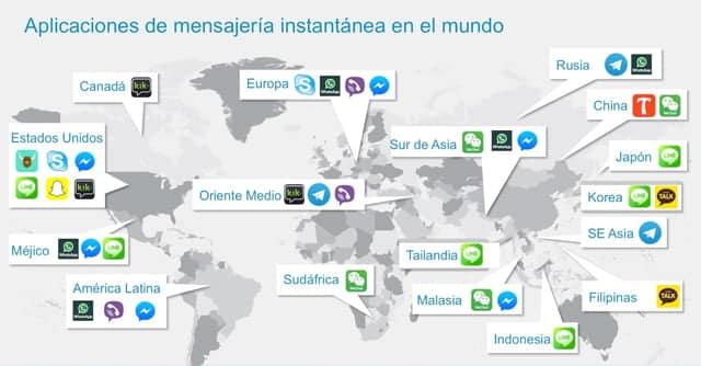 Radiografía de las apps de mensajería instantánea a nivel mundial. Imagen: Nexmo