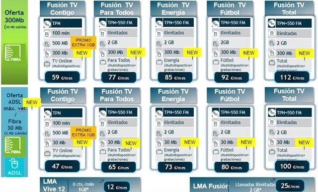 Así queda el renovado elenco de tarifas Movistar Fusión