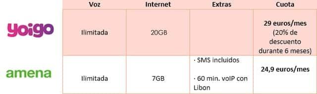La SinFín de 20GB es, a todas luces, la tarifa más atractiva para aquellos usuarios que necesitan minutos ilimitados y un buen paquete de datos móviles.