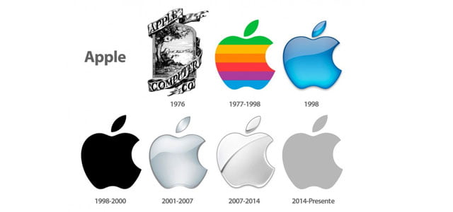 evolución de la manzana de Apple