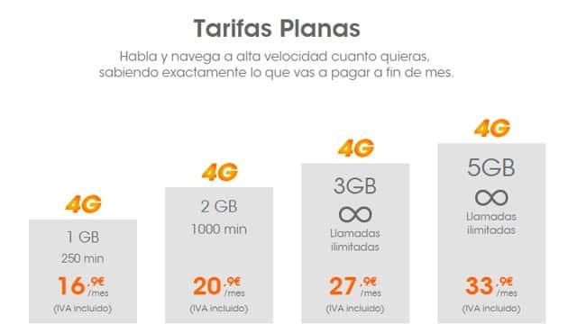 Tarifas planas de Euskaltel