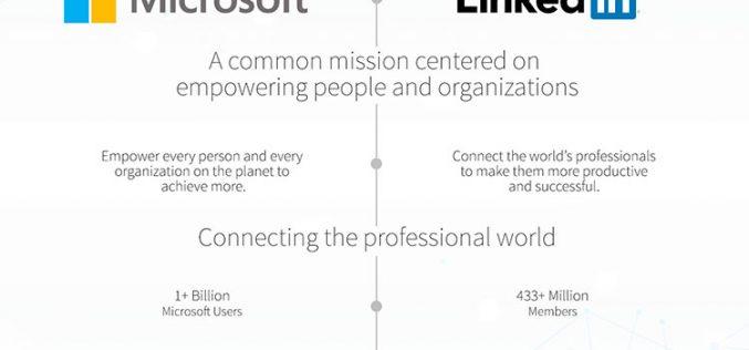 Microsoft paga 23.000 millones de euros por LinkedIn