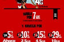 Pepephone también mejora la tarifa Movilonia.com VIP 4G