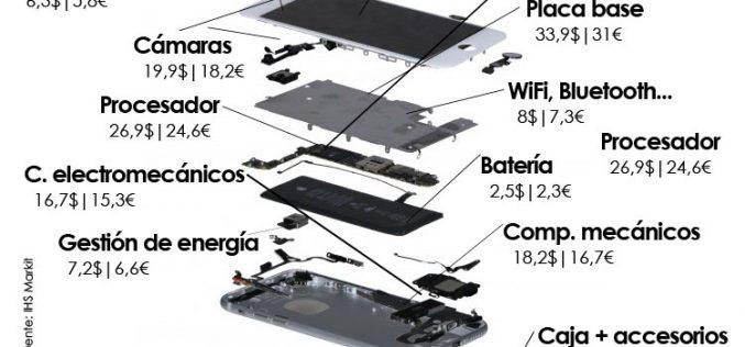 Cuánto cuesta fabricar un iPhone 7