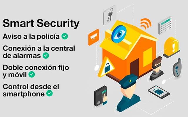 Security Smart de Orange