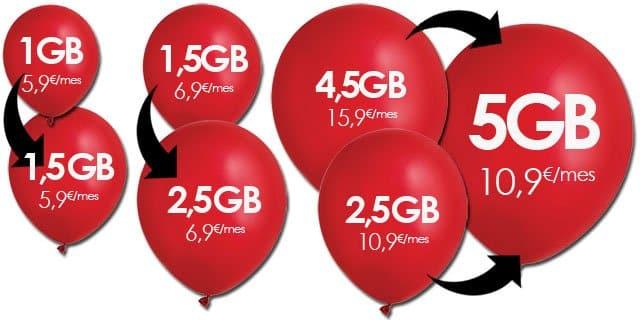 globos con las mejoras de la tarifa VIP 4G