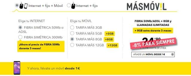 oferta de Masmovil y Movilonia.com