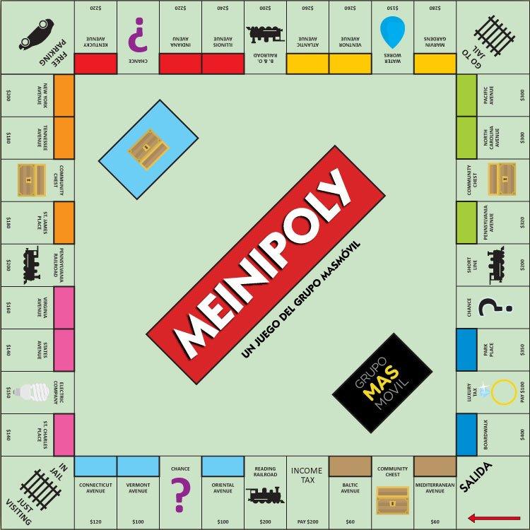 El tablero del Mainipoly
