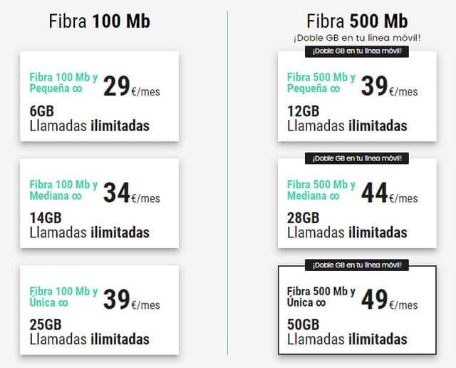 tarifas de fibra y móvil de República Móvil