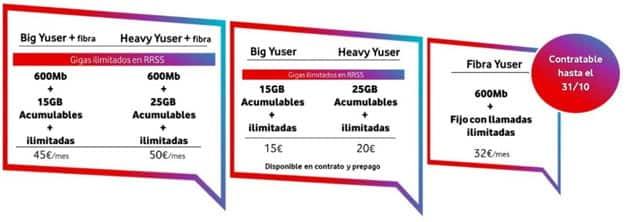 tarifas de contrato de Vodafone Yu