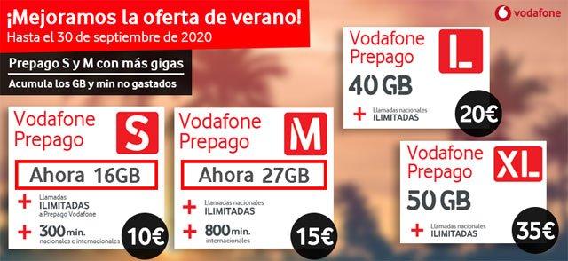 tarifas prepago de Vodafone S y M