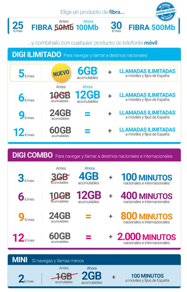 tarifas de fibra y móvil de Digi