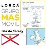 grupo Masmovil y Lorca, sede en la isla de Jersey