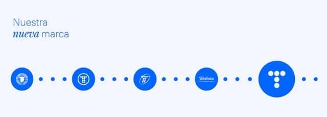 evolución de los logotipos de Telefónica