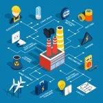 nuevas tarifas de la luz eléctrica