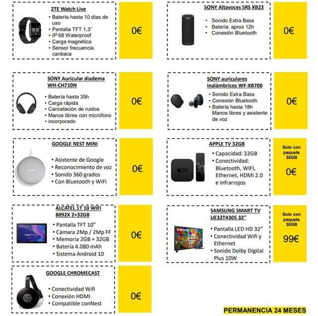 catálogo de gadgets de Masmóvil