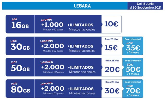 ofertas de verano de 2021 de las tarifas prepago de Lebara