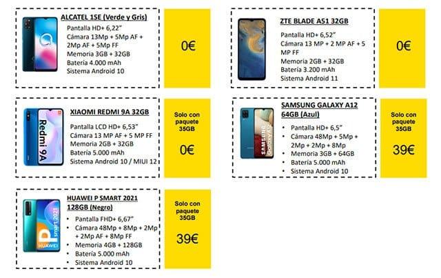 smartphones de Masmóvil