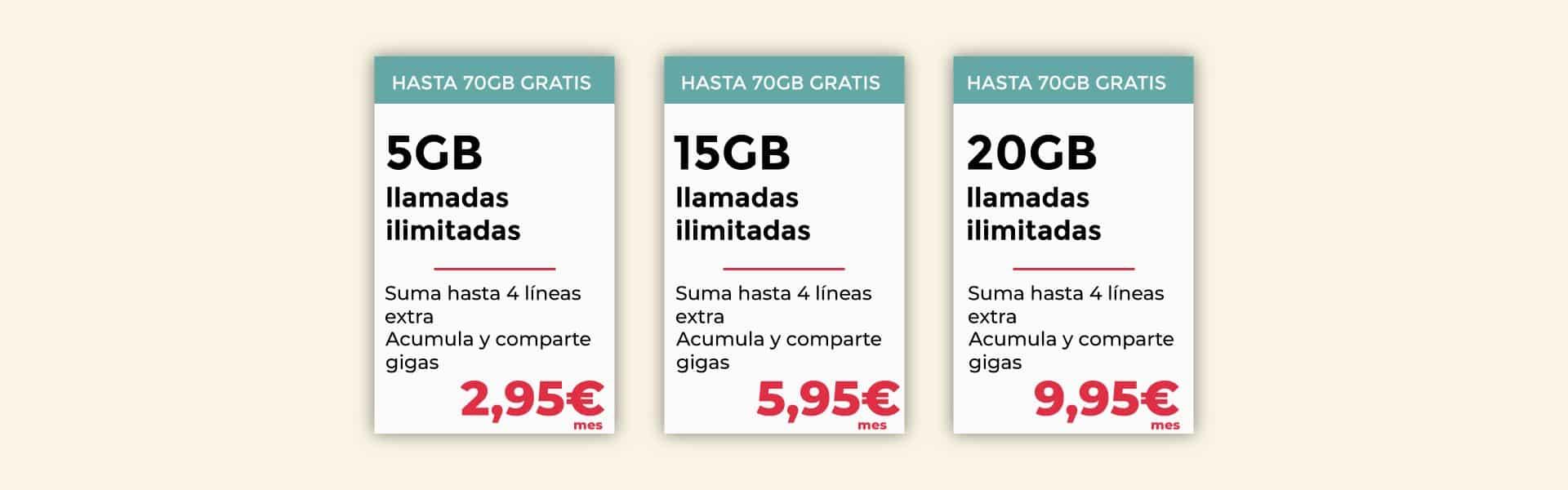 tarifas para líneas móviles adicionales de Lowi