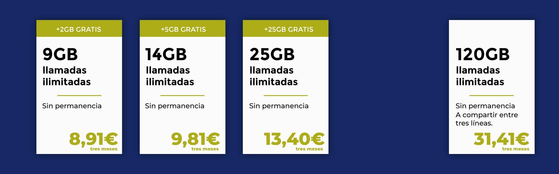 tarifas móviles de Mobilfree