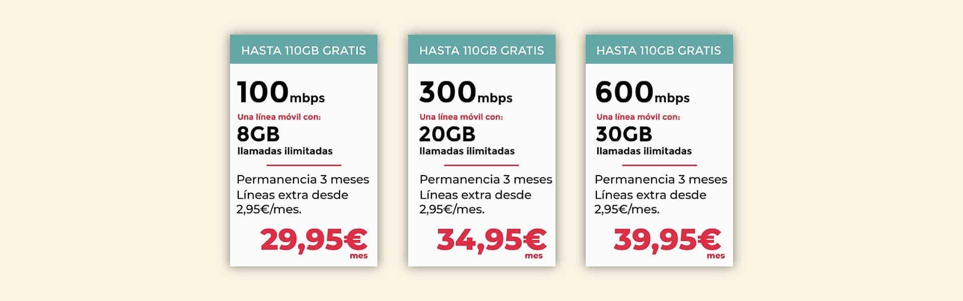 tarifas de fibra y móvil de Lowi hasta el 15 de agosto de 2021