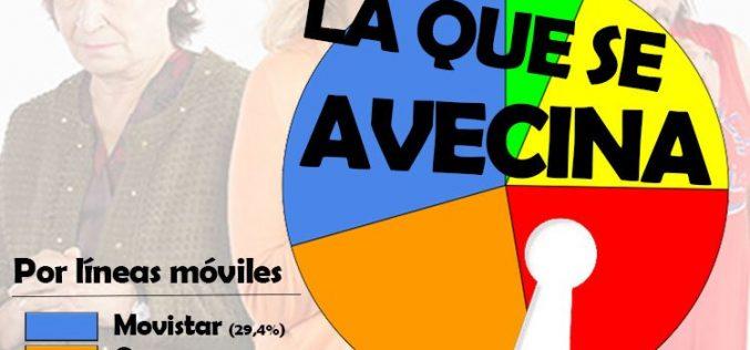 La que se avecina tras la absorción del grupo Euskaltel por parte de Masmóvil