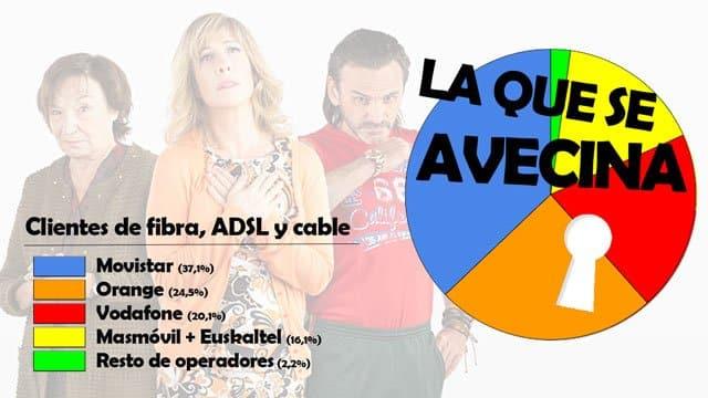 El mercado telco tras la absorción del grupo Euskaltel por parte de Masmóvil