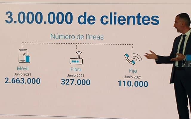 número de clientes de Digi Spain