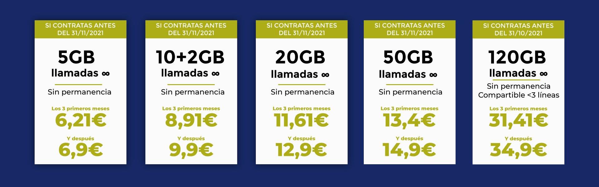 tarifas móviles de Mobilfree de septiembre de 2021